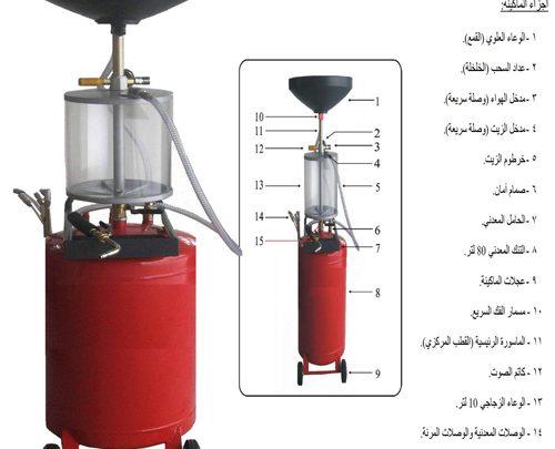 Photo of ماكينة سحب الزيت